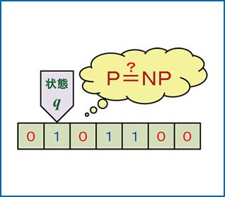 計算量クラスを定義するための理論計算機モデル「チューリングマシン」