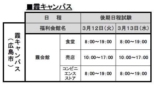 (霞キャンパス)H31入学試験の福利施設営業等状況