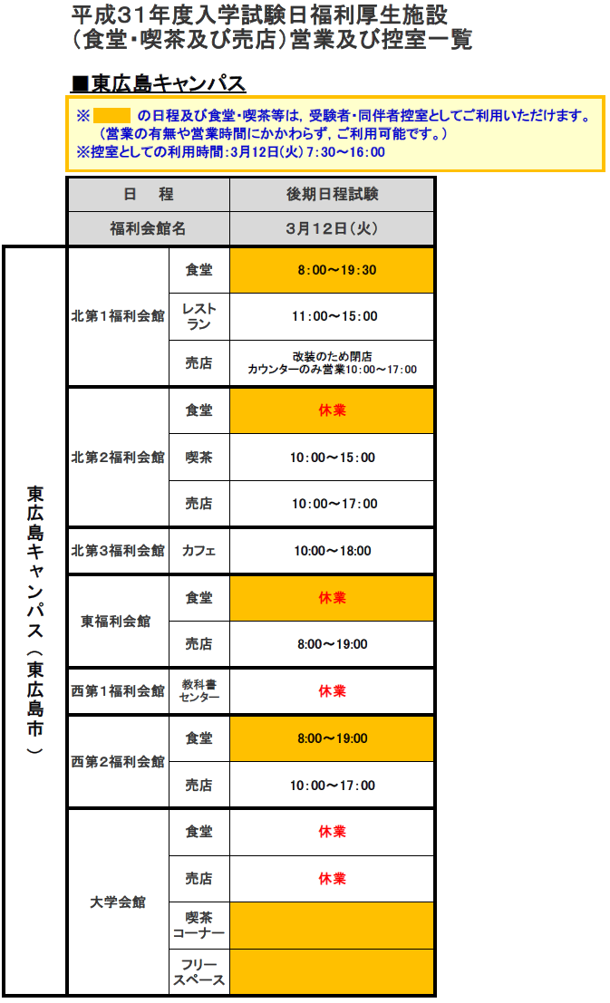 (東広島キャンパス)H31入学試験の福利施設営業等状況