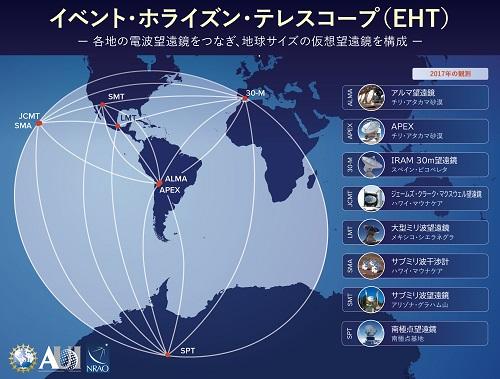 EHT観測局位置図