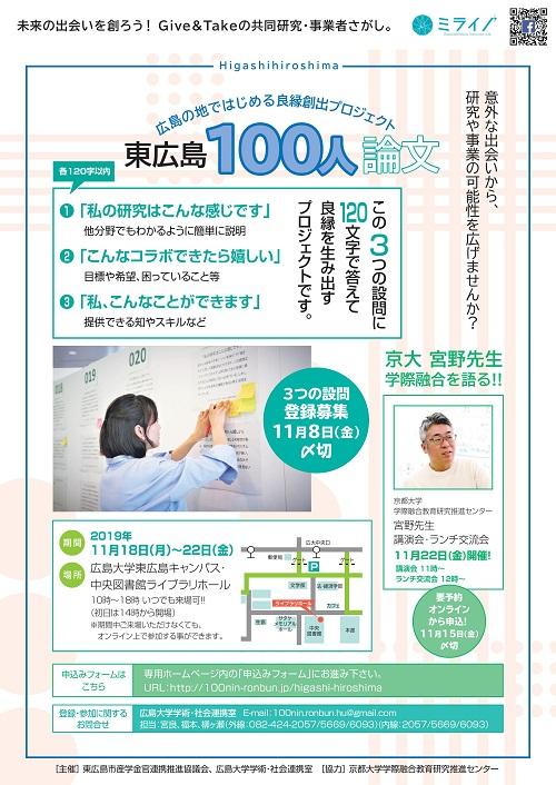 良縁創出プロジェクト「東広島100人論文」ポスター1