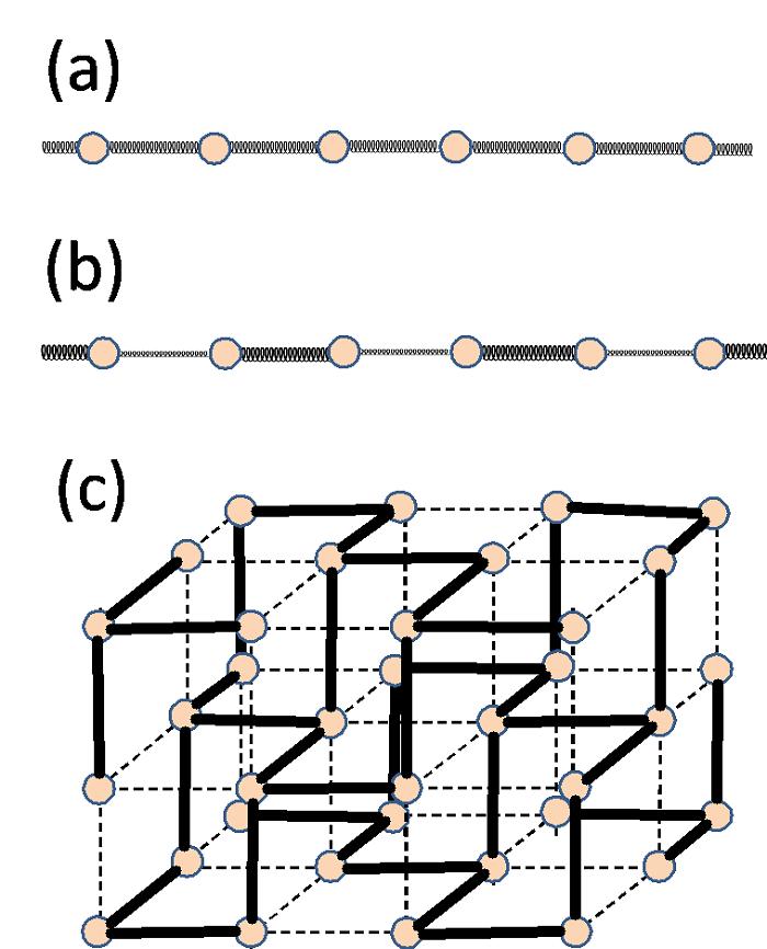 図3 原子配列