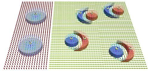 対称スカーミオン構造と非対称スカーミオン構造