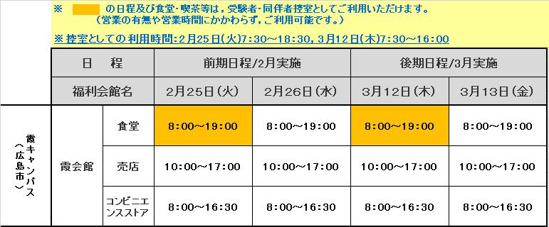 (霞キャンパス)R2入学試験の福利施設営業等状況
