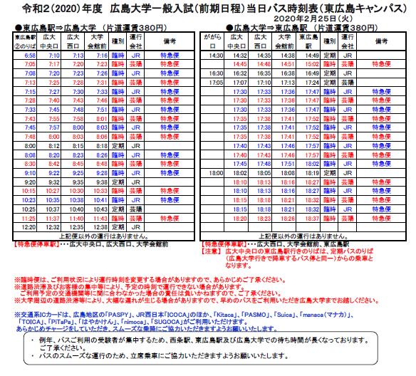 令和2年2月25日(火)(東広島駅-広島大学) バス時刻表(当日)