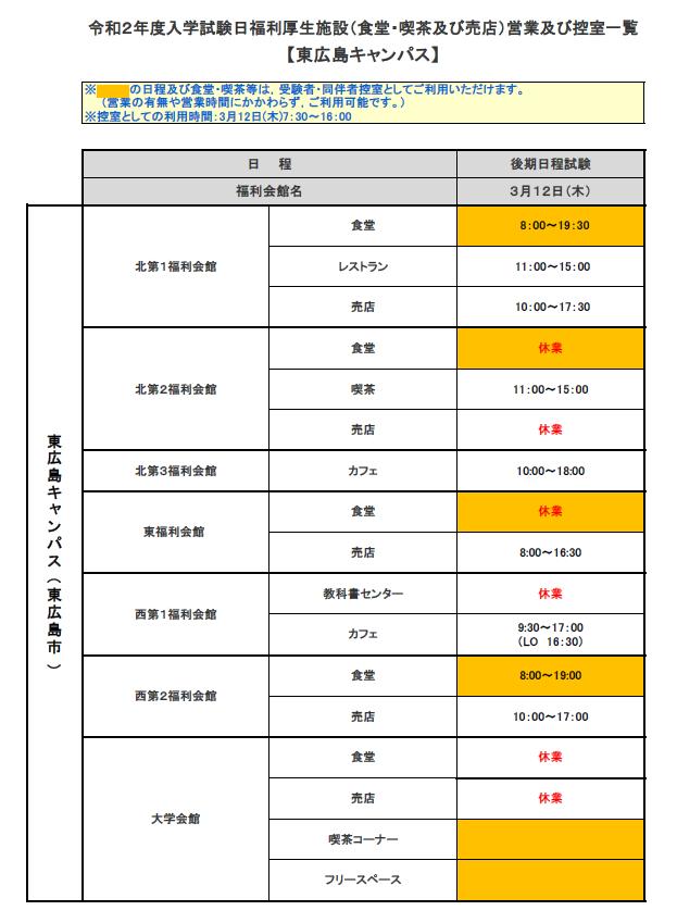 【東広島キャンパス】令和2年度広島大学一般入試(後期日程)福利厚生施設(食堂・喫茶及び売店)営業及び控室一覧