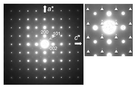 図7 正方晶ガーネットの電子線回折パターン