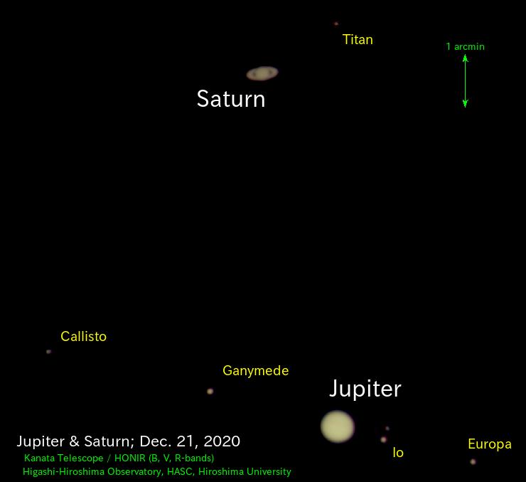 かなた望遠鏡で撮影した木星・土星の最接近像