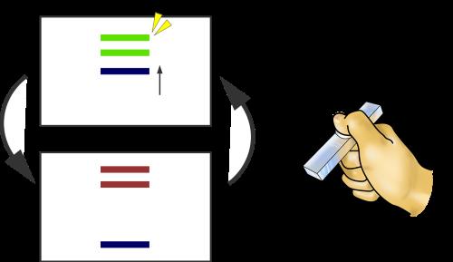 図2 研究で用いた動作課題
