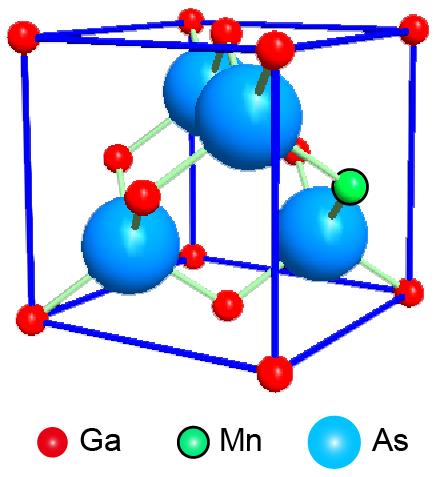 図1 Ga1-xMnxAsの結晶構造