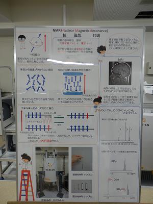 核磁気共鳴装置の紹介