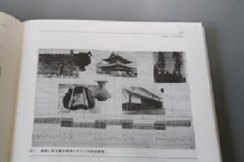 奈良文化財研究所・光谷拓実年代学研究室長発表の論文「年輪から古代を読む」に掲載されている図「長期に遡る暦年標準パターンの作成原理」