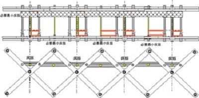 プロトタイプの設計図