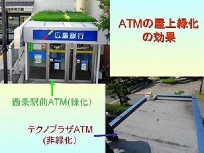 屋上緑化したATMと非緑化のATM