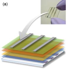 図3 (a)Si量子ドットハイブリッドLEDの写真と模式図