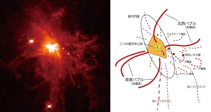 図3:NGC6240の電離ガスのスケッチ