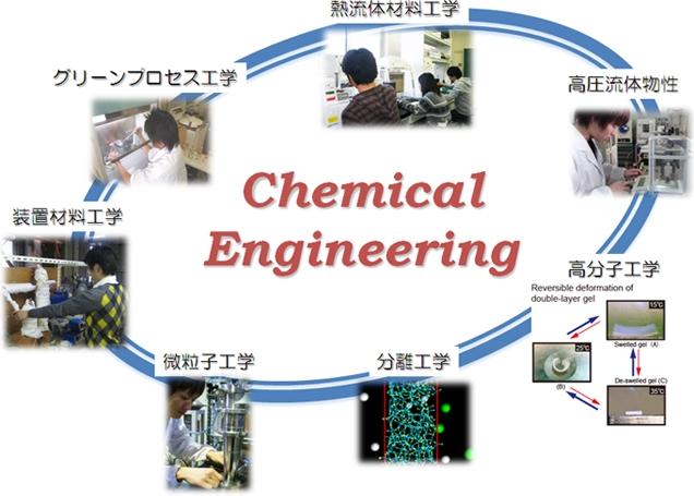 化学工学専攻