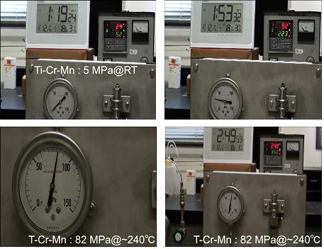 図4. Ti-Cr-Mn合金を用いた82MPaへの昇圧試験