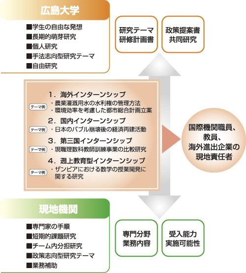 G.ecboプログラムの概要