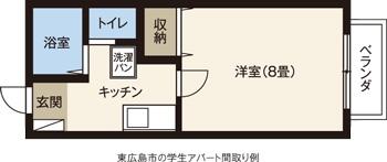 東広島市の学生アパート間取り例