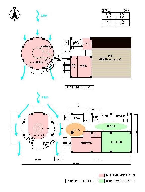 ドーム施設設計図(平面図) 寸法の単位はミリメートル