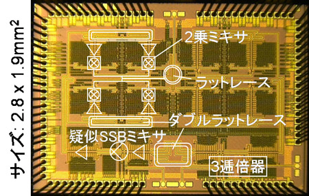 300GHz帯CMOS送信回路のチップ写真