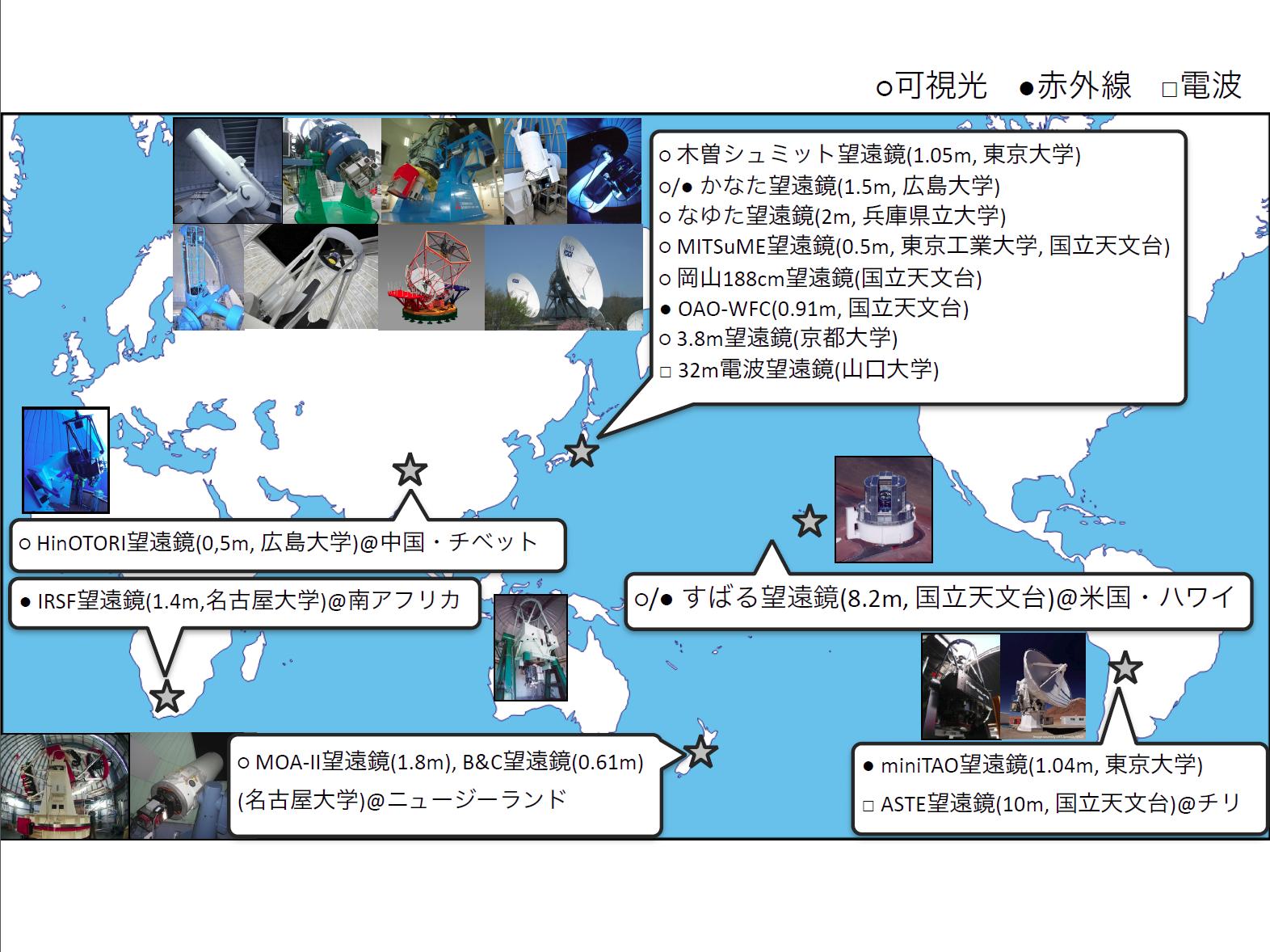 図1 J-GEMに参加している望遠鏡の位置を世界地図上に表したもの。