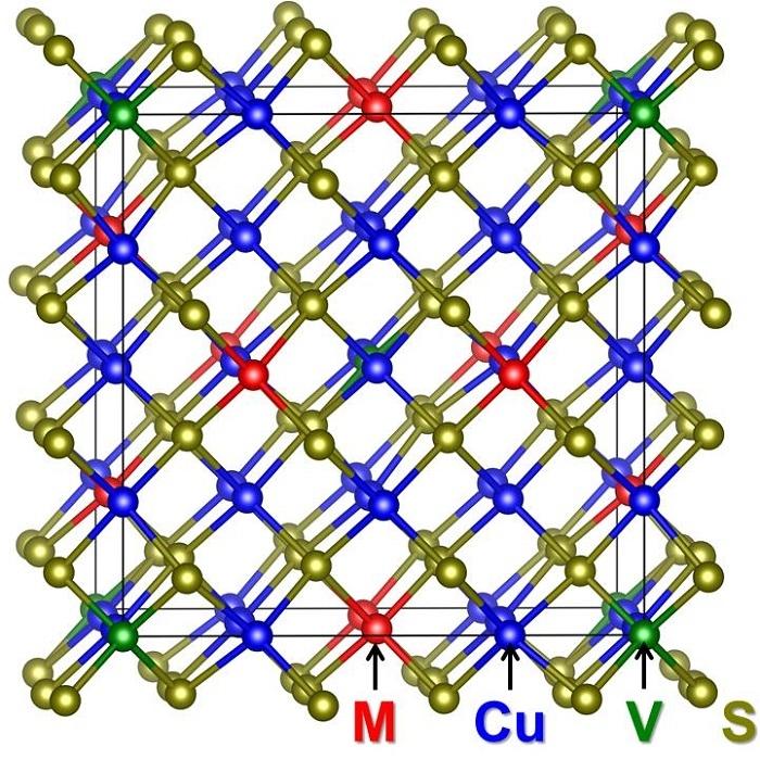 図2 コルーサイトCu26V2M6S32(M = Ge, Sn)の結晶構造